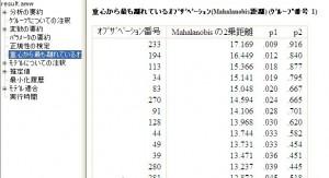 観測変数の正規性の検定(マハラノビスの2乗距離)